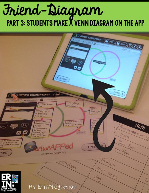 Back to school iPad activity: Students make a Venn Diagram on the app