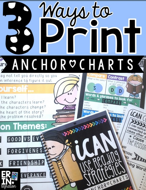 3 Ways to print anchor charts and how to use them in the classroom. Free download at the link!
