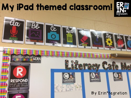 iPad themed classroom poster sets