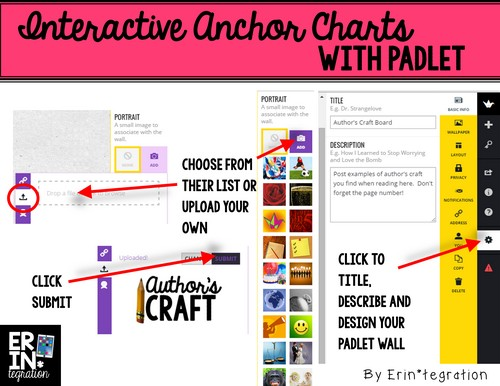 interactive anchor chart with padlet website
