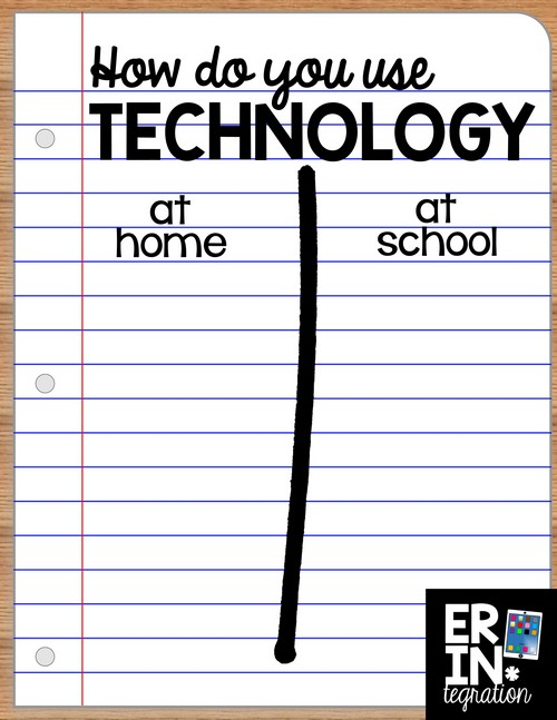Classroom Managment Plan in the Connected Classroom: Anchor Chart to learn students' prior experiences with technology