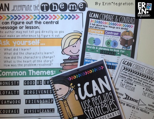 Print anchor charts in many ways to maximize student exposure to material