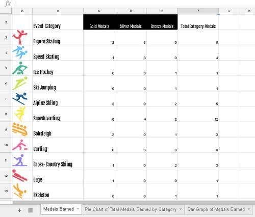 Erintegration Winter Games Digital Tracker on Google Sheets