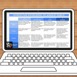 free download editable infographic on Wakelet rubric