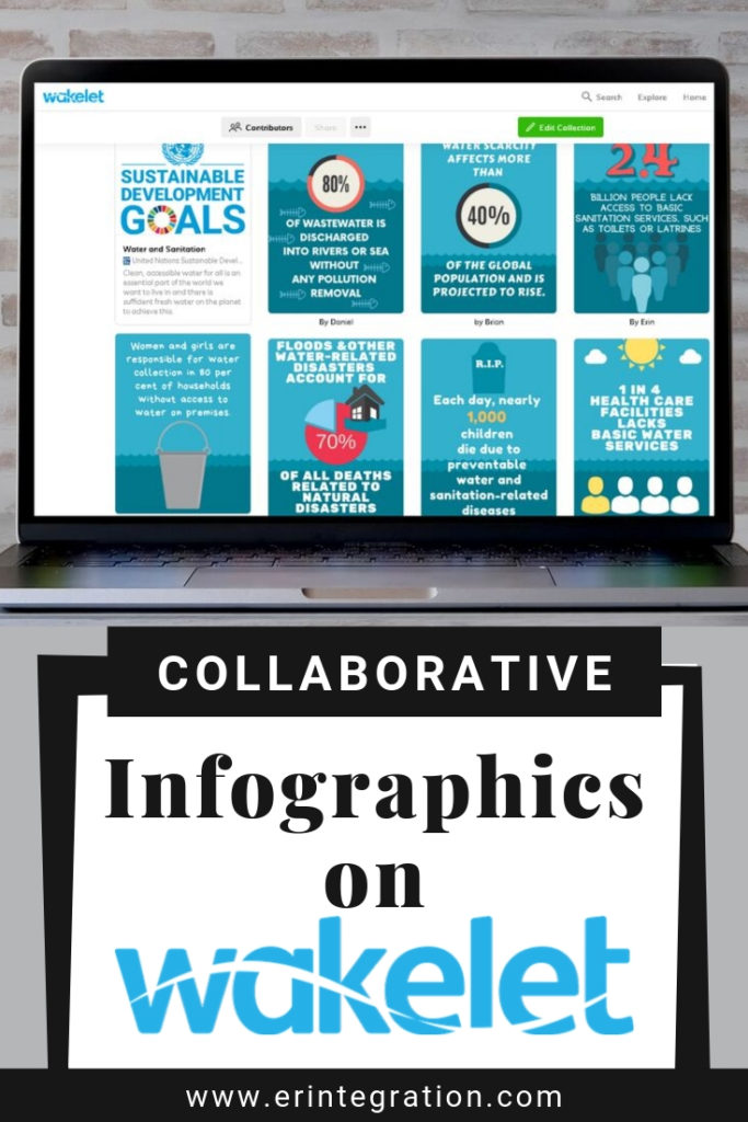 screenshot of infographic on Wakelet